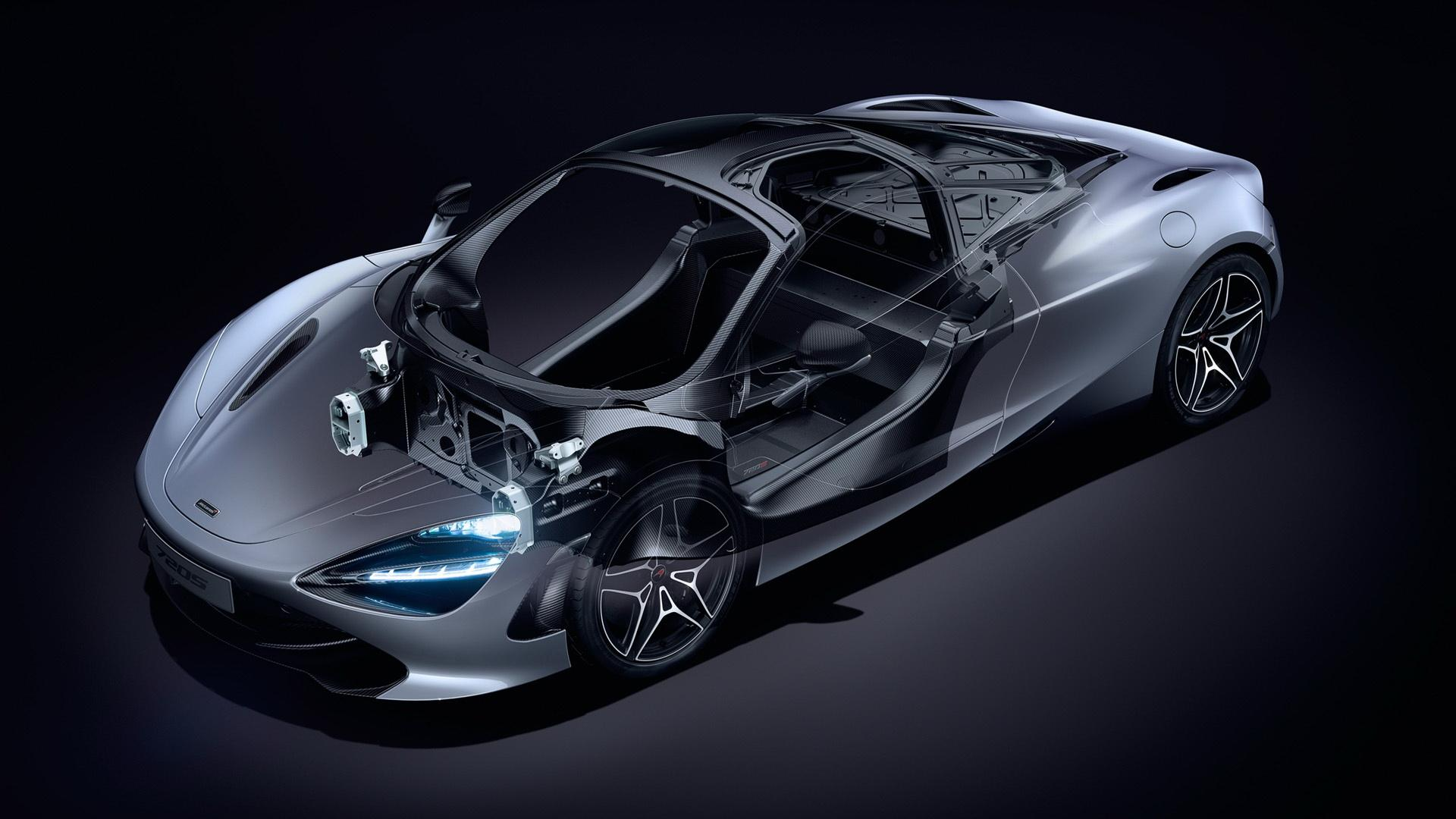 2017邁凱輪McLaren 720S高清寬屏桌面壁紙_圖片新聞_東方頭條