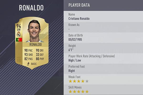 《FIFA18》球员评分前十