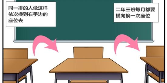 搞笑漫画:学习成绩差的原因